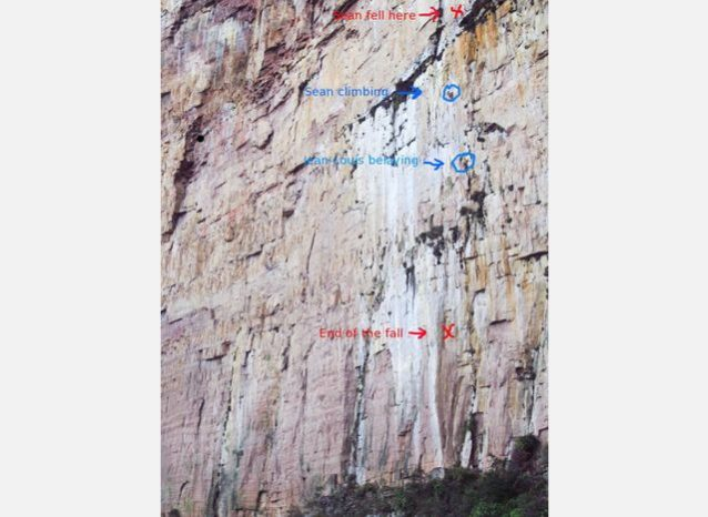 ショーンの墜落の詳細。Photo:Xpedition.be
