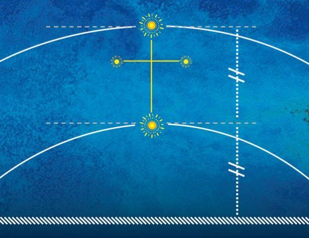 ハワイの東へと戻る航路をアップウインドで帆走している 場合、ハナイアカマラマ(南十字星)の上部と下部の星のあいだの距離 が、下部の星と水平線のあいだの距離と同じになったとき、 ハワイと同じ緯度にいることがわかります。そこでダウン ウインドに切り替えれば、帆走しやすい方角へと向かう ことができ、やがてその島のひとつを見つけるだろうこと が確信できます。Illustration: Sean Edgerton