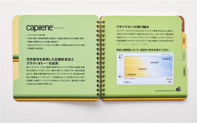 「キャプリーン・ベースレイヤー」は、リサイクルポリエステルの採用や東レとの協力で実現した「つなげる糸リサイクル・プログラム」など、地球環境の保護・保全にも力入れてきた。抗菌防臭機能も、より効果が長持ちして、環境配慮型の加工方法を取り入れてきた。(2006年発行/パフォーマンス・ベースレイヤー冊子より)。